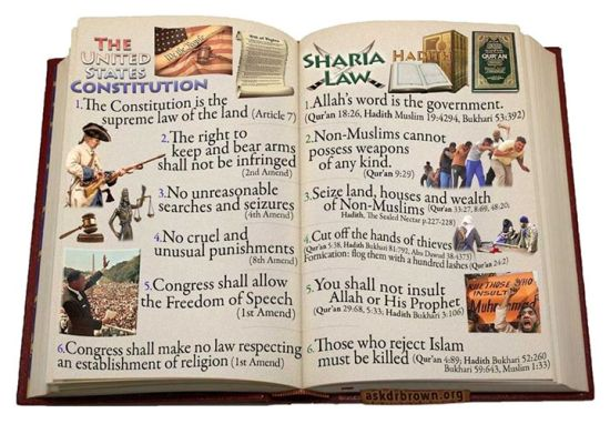 Sharia vs Constitution